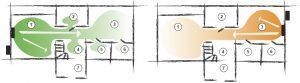 Varmepumpe installation 3